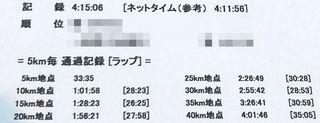 和倉万葉マラソン(seesaa).jpg